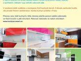 32+ Nejchladnejší Fotogalerie z Kuchyne Smart