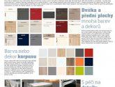 40+ Kvalitní Sbírka z Kuchyne Mobelix