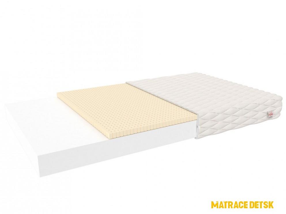 Detský matrac BABY Classic