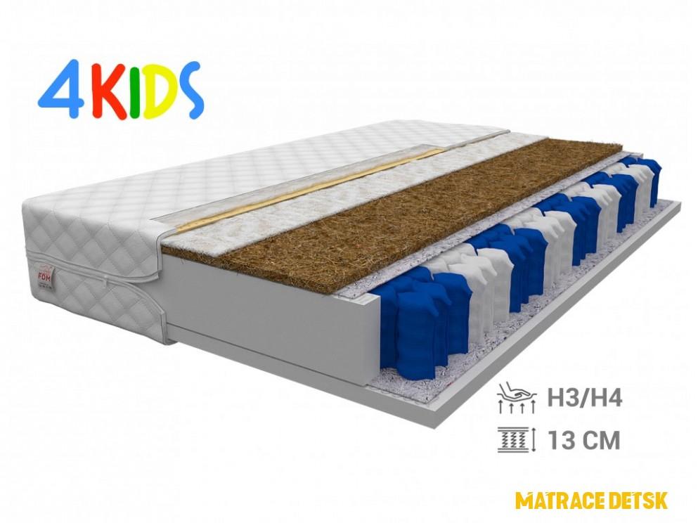 Deset způsobů, jak se připravit na Matrace Detské
