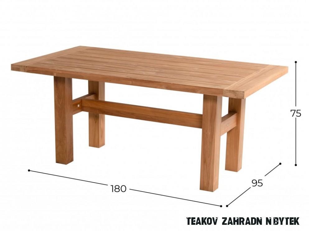 Yasmani teakový zahradní stůl Hartman