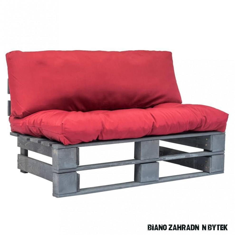 Jak vybrat dokonalý nábytek na zahradu  BIANO